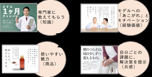 lab-tone-hikaku7-2.png